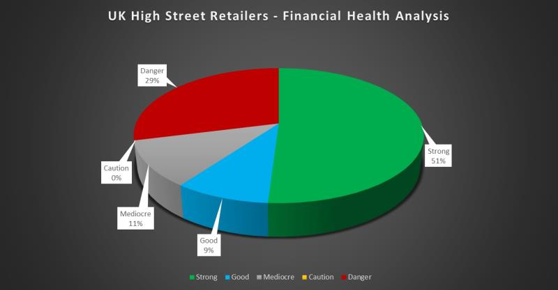 performance analysis of uk book retail industry Amazon's performance depends on the situation of  external analysis, pestel/pestle analysis, retail, retail industry  nike inc pestel/pestle analysis.