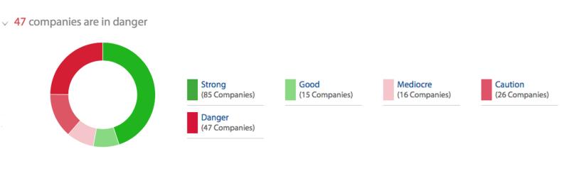 steel manufacturers data